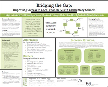 Sociology Poster Sample
